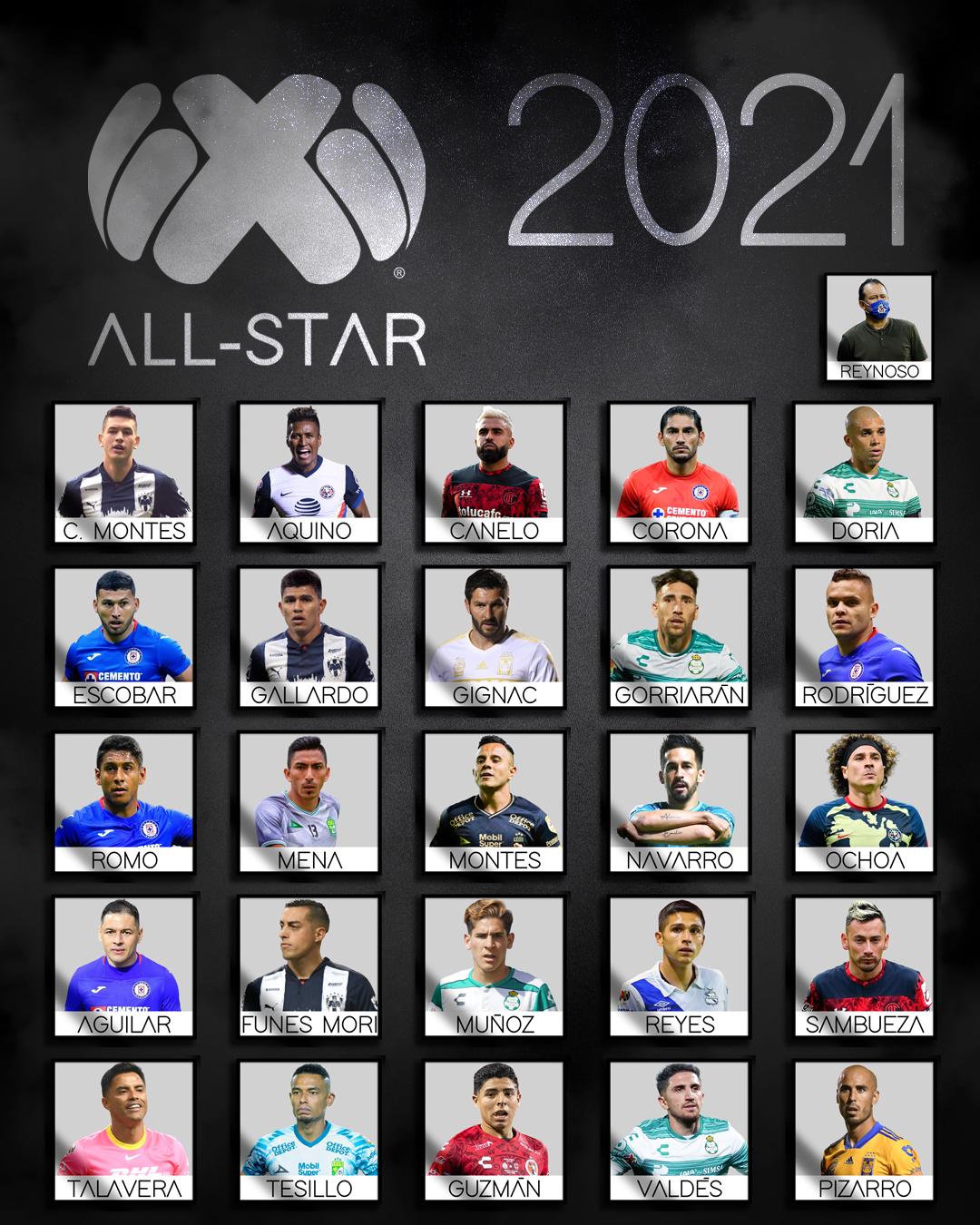 Liga MX: Futbolistas convocados para el All-Star Game MLS 2021