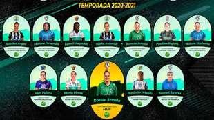 El All Star de la Liga Guerreras Iberdrola 2020/21 /