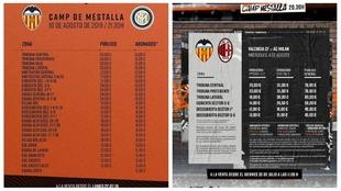 Precios de las entradas en 2019 y en 2021 del trofeo Naranja.
