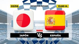 España Japon Futbol Tokio 2020 Juegos Olimpicos - A que hora juegan...