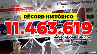 Record MARCA - Salida Messi FC Barcelona
