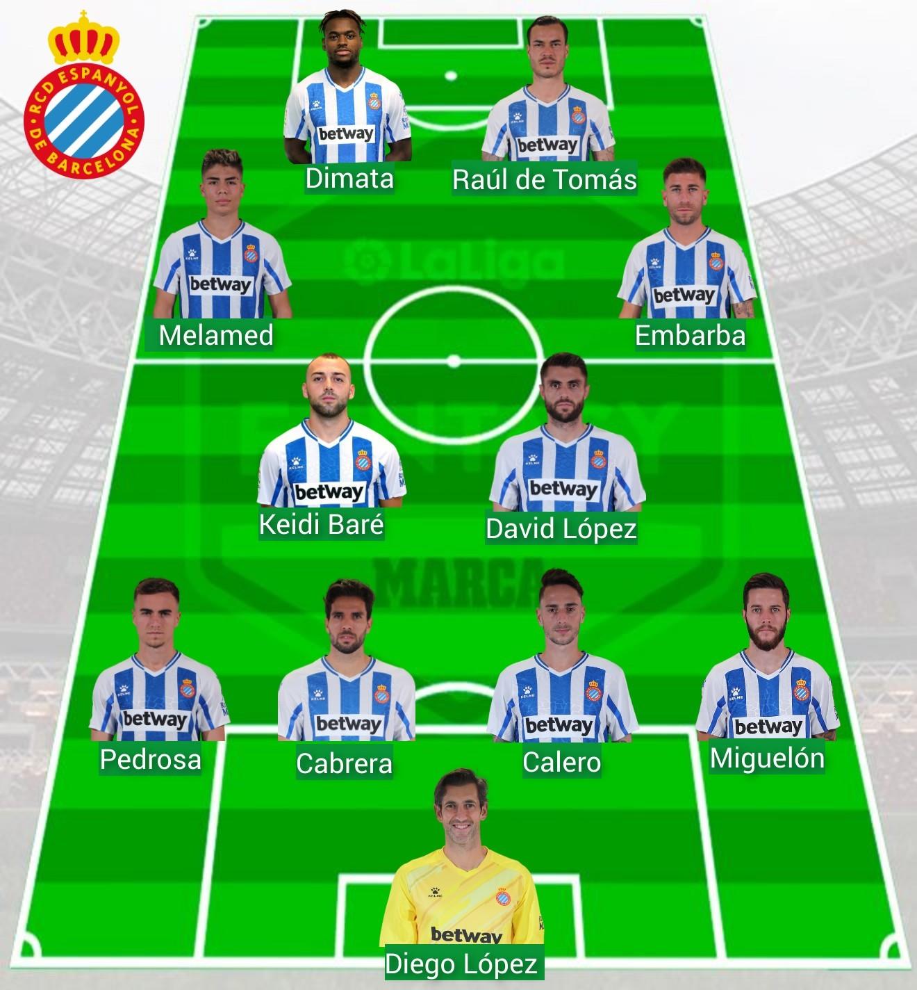 Alineaciones probables de Primera división para la jornada 1 de LaLiga