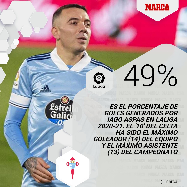 Primera jornada de LaLiga: datos y estadísticas