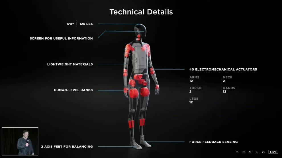Tesla: Tesla Bot: lo último de Elon Musk es... ¡un robot humanoide! | Marca