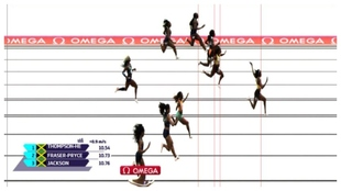 Foto finish de la llegada de Elaine Thompson en los 100 metros de...