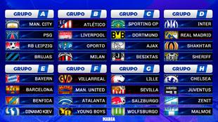 Mala suerte para Atlético, Barcelona y Villarreal