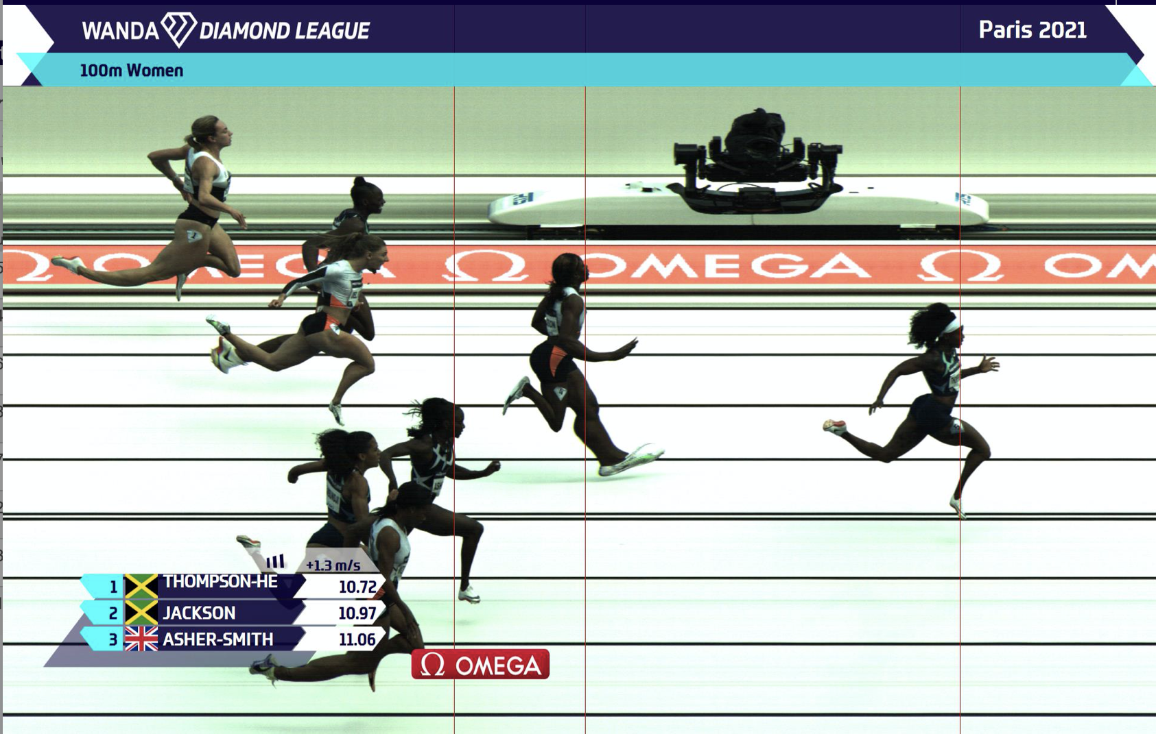 Foto finish de la prueba de los 100 metros femeninos.