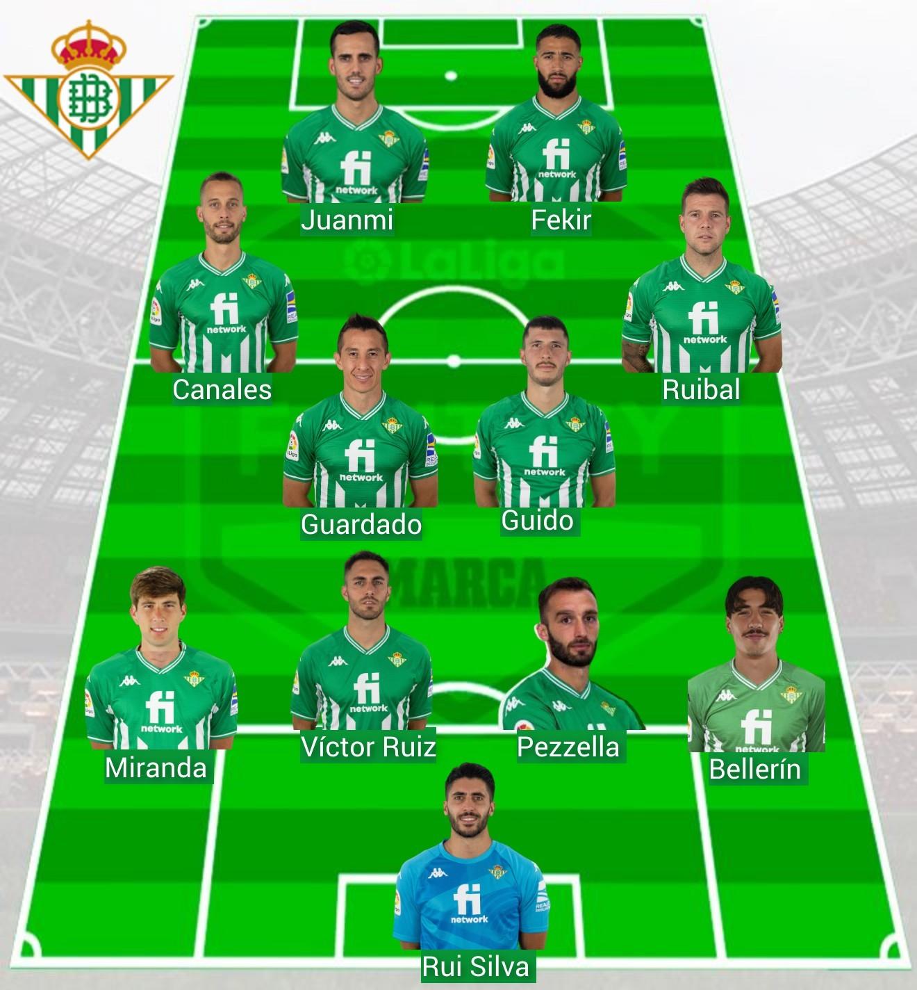 Fichajes Betis: traspasos, rumores, altas y bajas para la temporada 2021/22 en Primera División