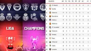 Elabora tu clasificación ideal de LaLiga Santander: ¿Quién sería tu campeón? ¿A quién descenderías?