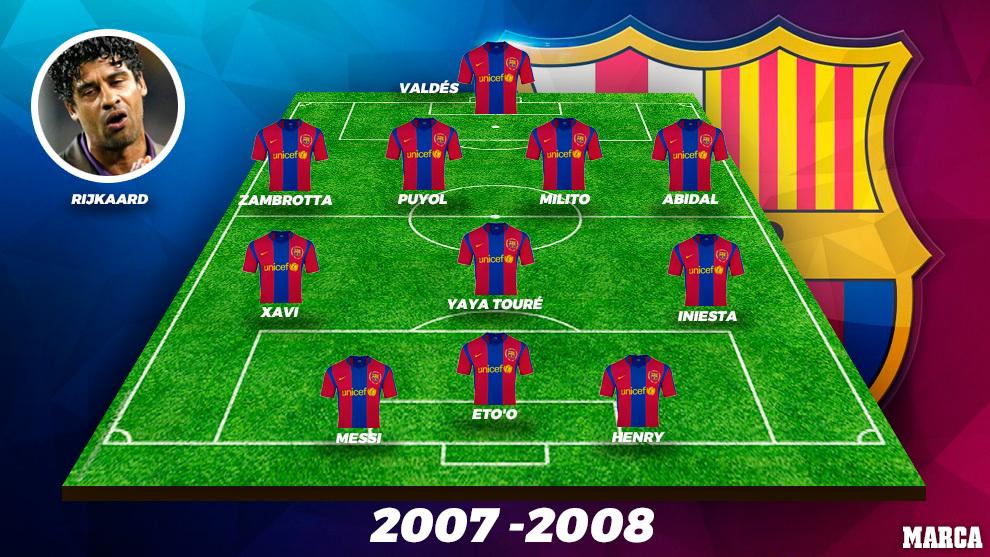 Barcelona 2007/08