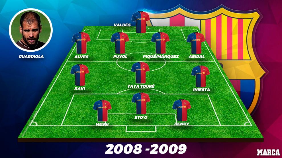Barcelona 2008/09