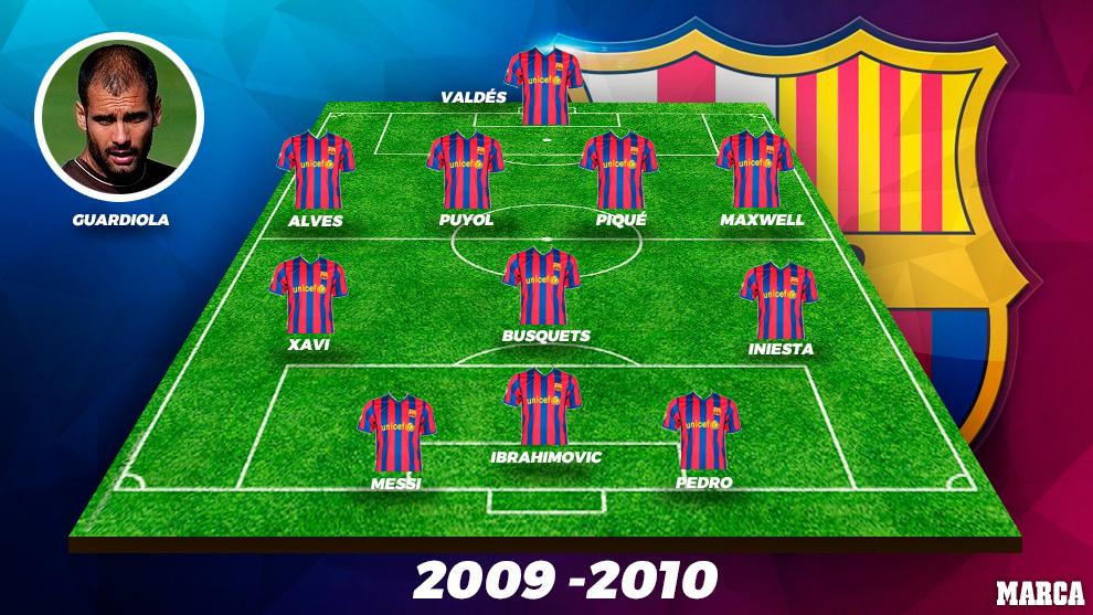 Barcelona 2009/10