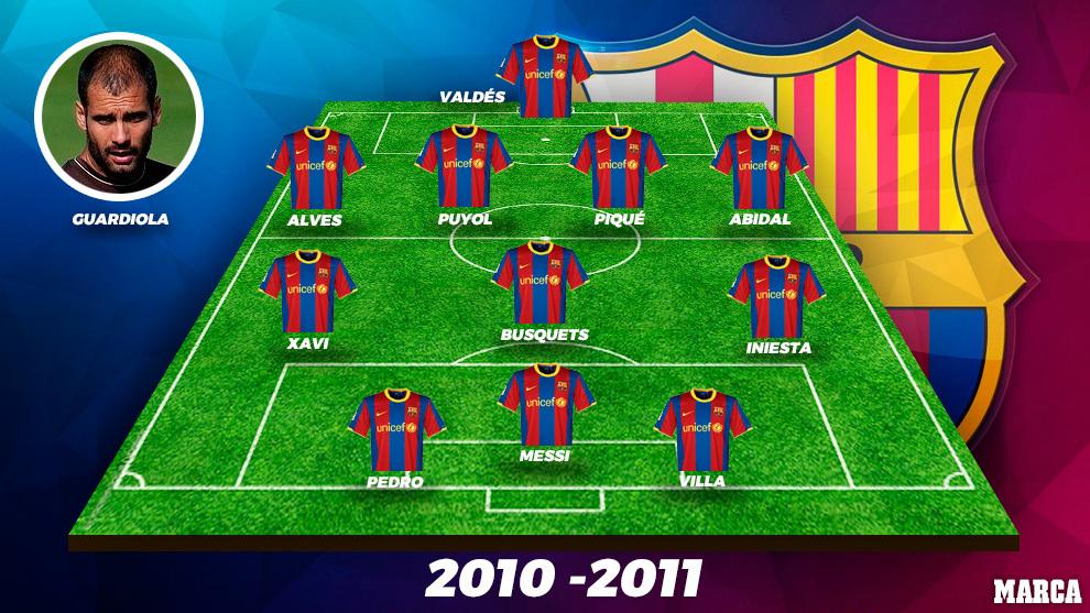 Barcelona 2010/11