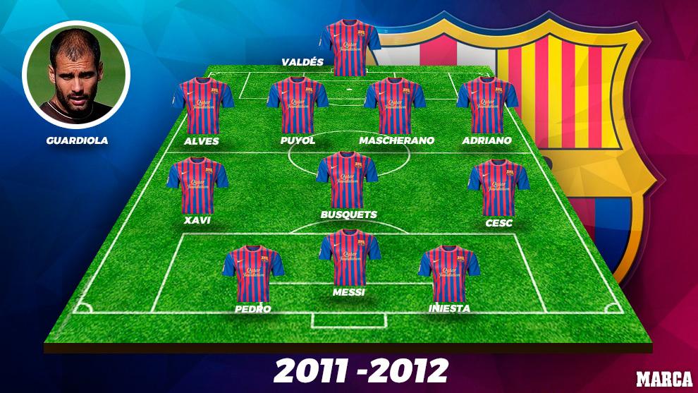 Barcelona 2011/12