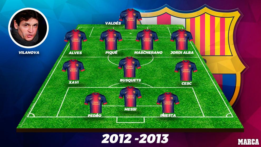 Barcelona 2012/13
