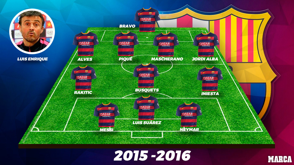 Barcelona 2015/16