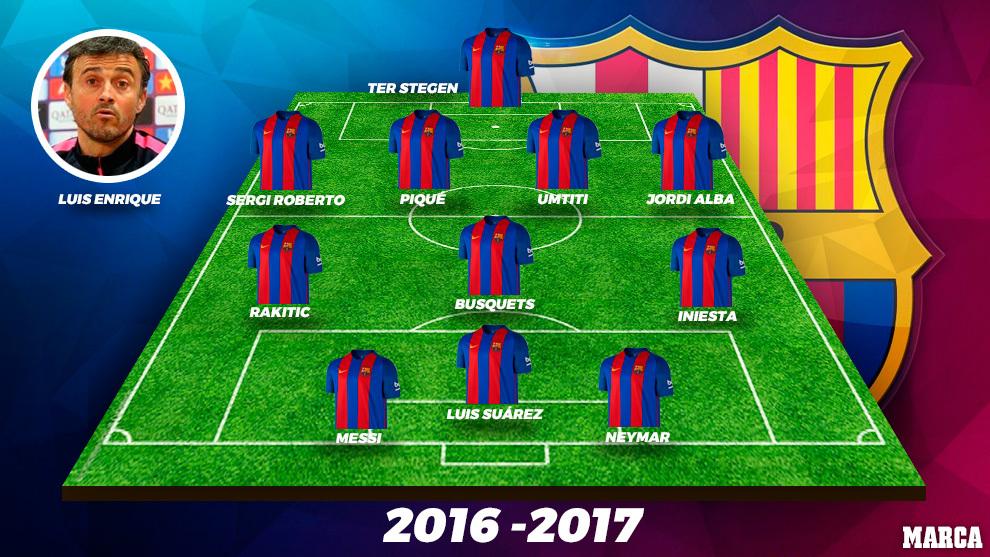 Barcelona 2016/17