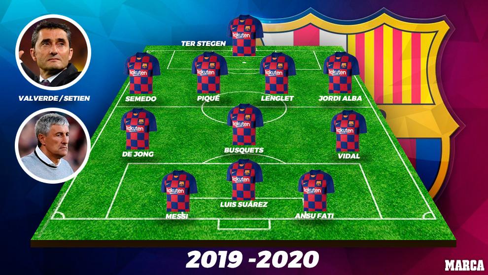 Barcelona 2019/20