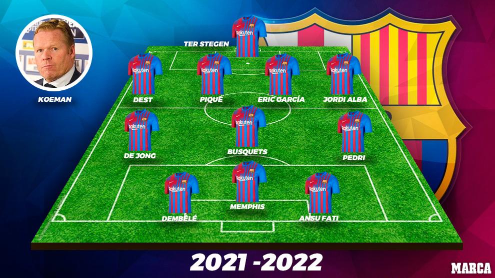 Barcelona 2021/22