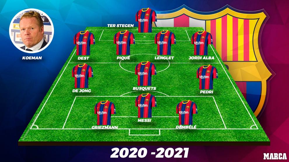 Barcelona 2020/21