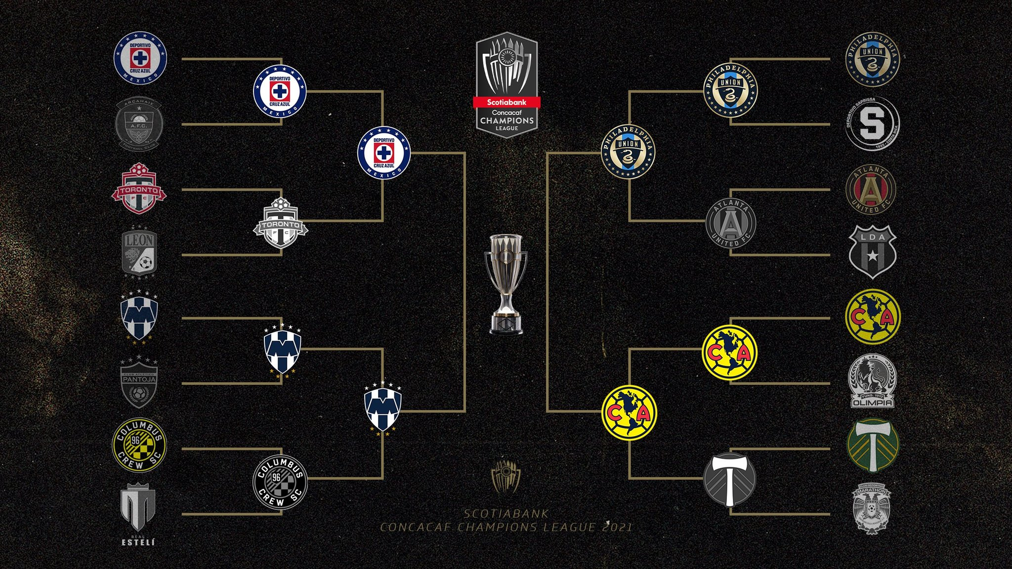Philadelphia vs América, la Concachampions: Resumen, resultado y goles del partido de semifinal