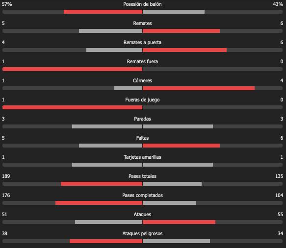 Cruz Azul vs Monterrey: Resumen, goles y resultado de las semifinales de la Concachampions 2021