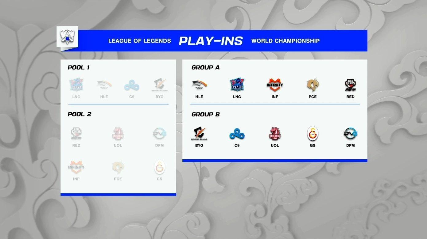 Play-in de los Mundiales de League of Legends de 2021