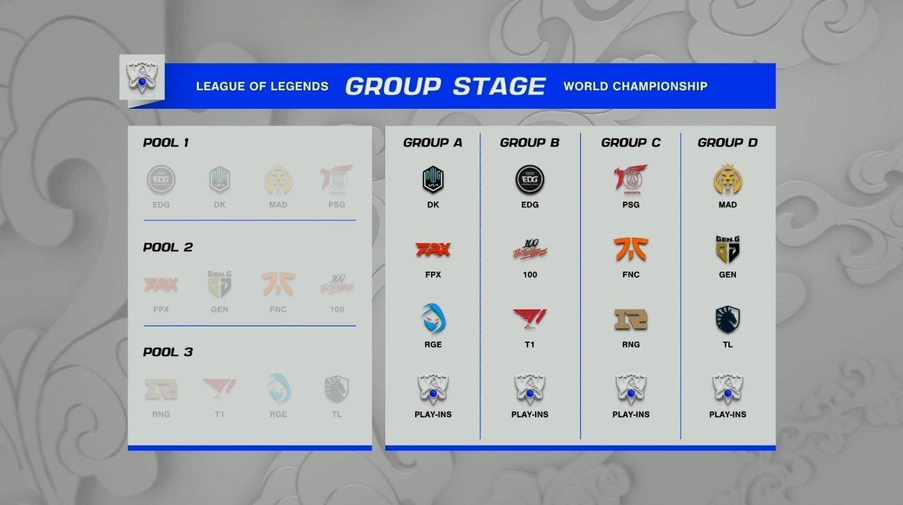 Main-stage de los Mundiales de League of Legends de 2021.