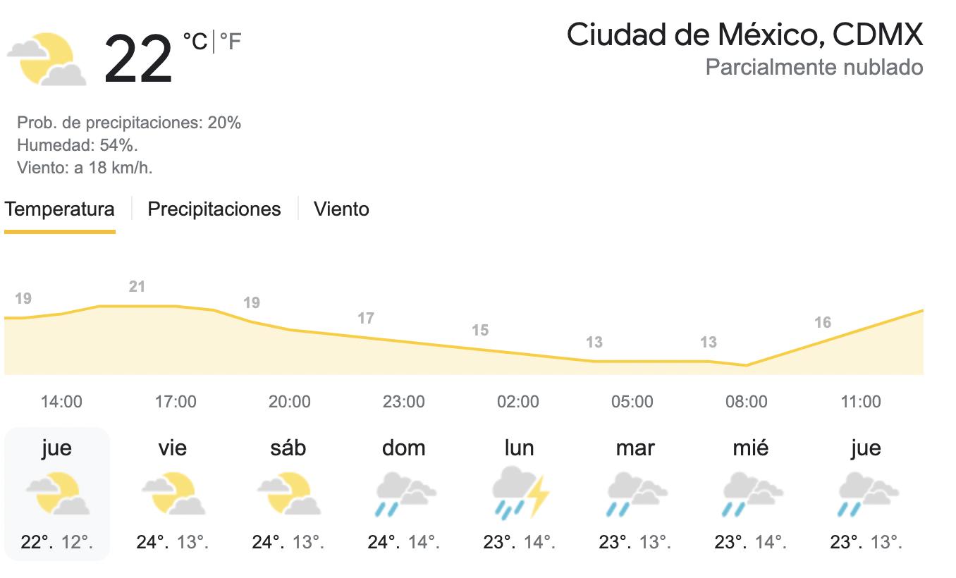 Clima cdmx hoy 23 de septiembre
