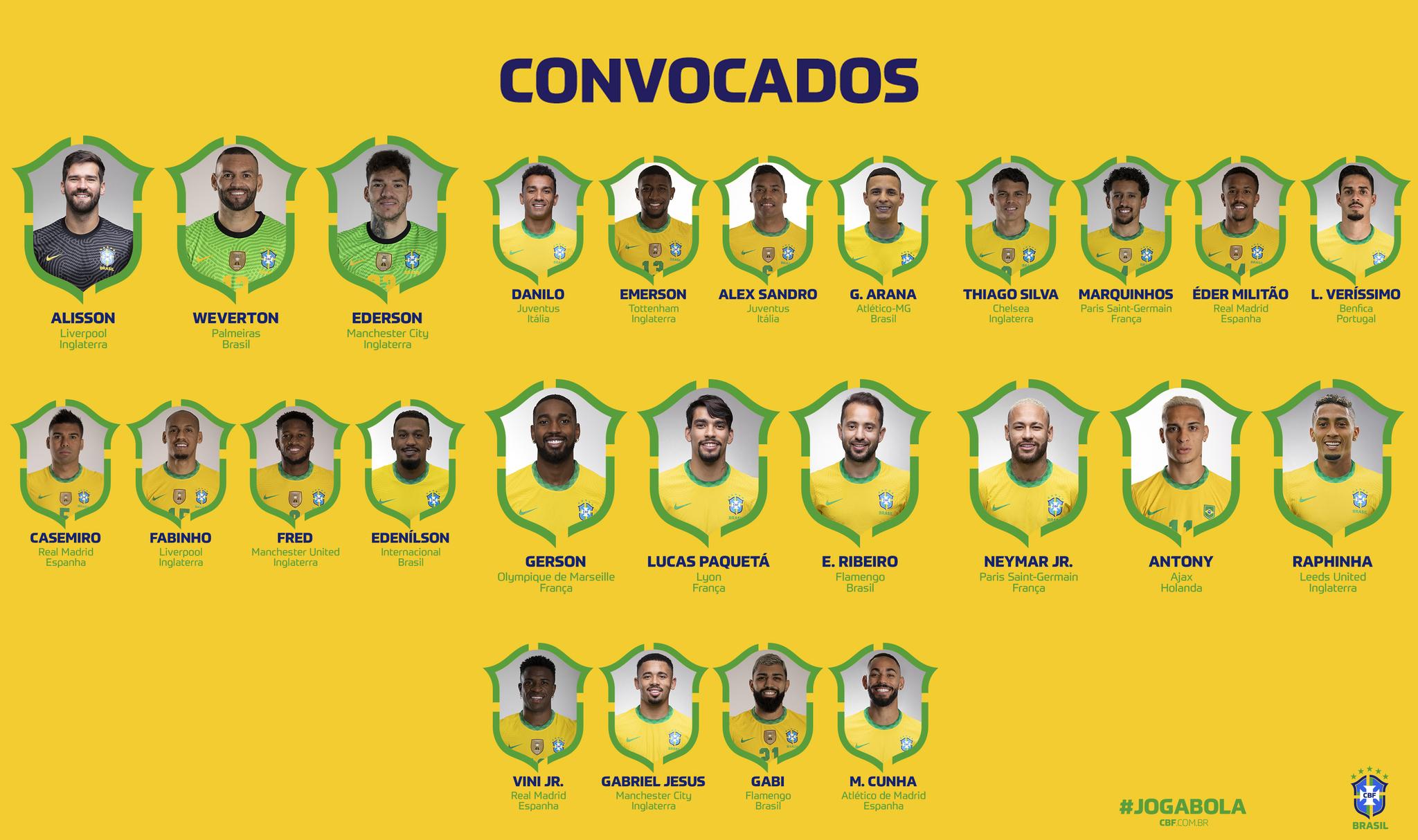 Los 25 convocados por la Selección de Fútbol de Brasil.
