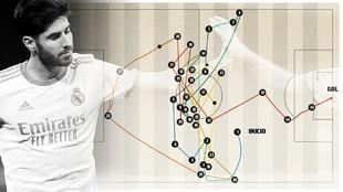 Fue la jugada perfecta: roba Asensio, la toca hasta Courtois en 31 pases... y gol de Marco
