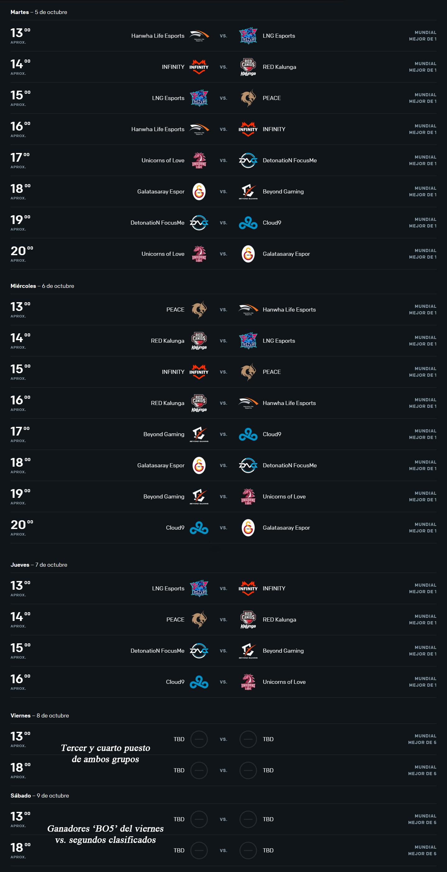 Todos los partidos en horario peninsular del 'play-in'.