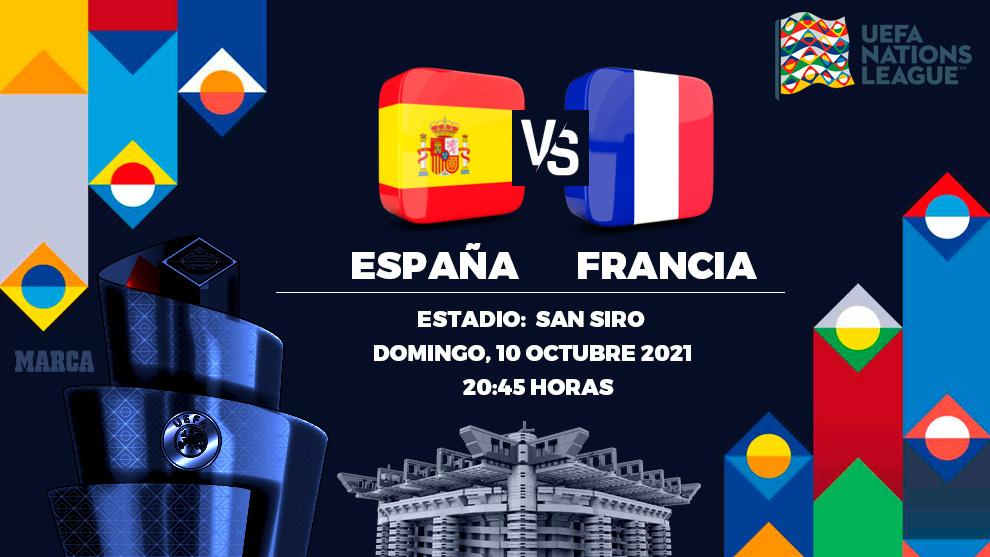 España thumbnail