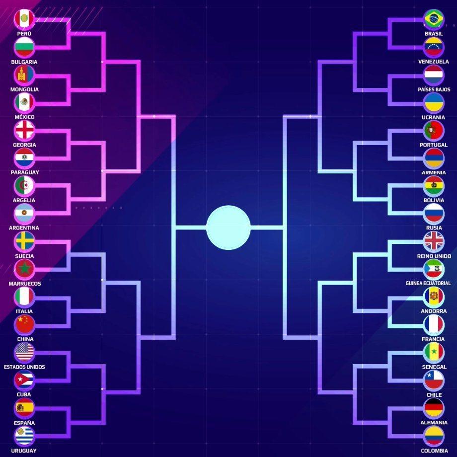 Cuadro de enfrentamientos del Mundial de Globos