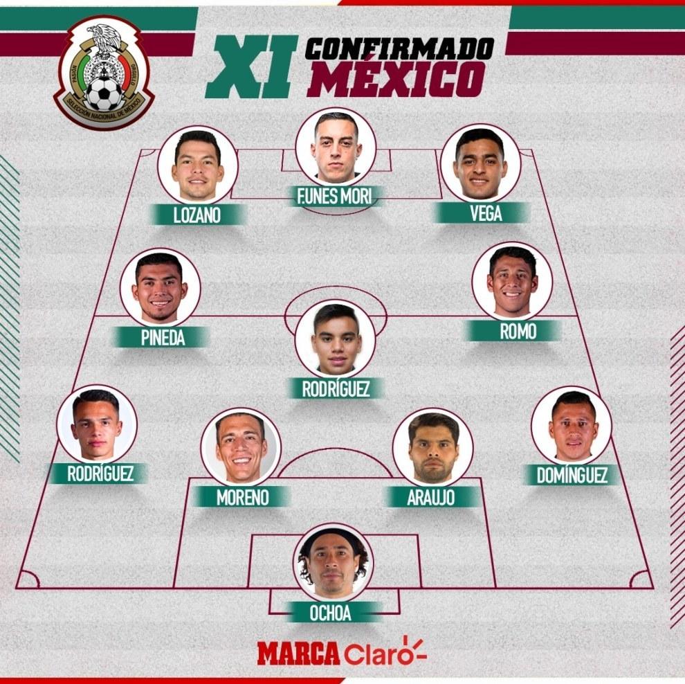 El Salvador vs México: Resumen, resultado y goles del partido de las Eliminatorias rumbo a la Copa del Mundo Qatar 2022