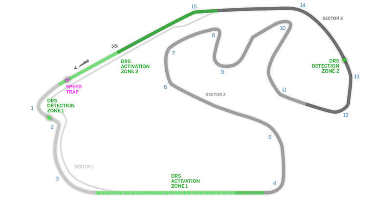 Circuito Interlagos