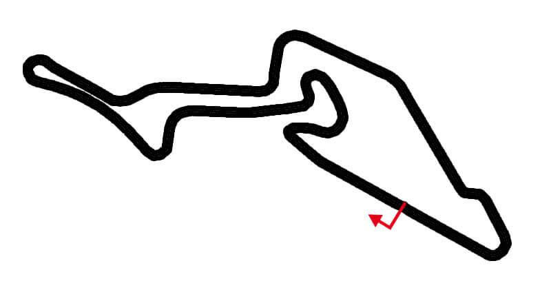 Circuito Nürburgring