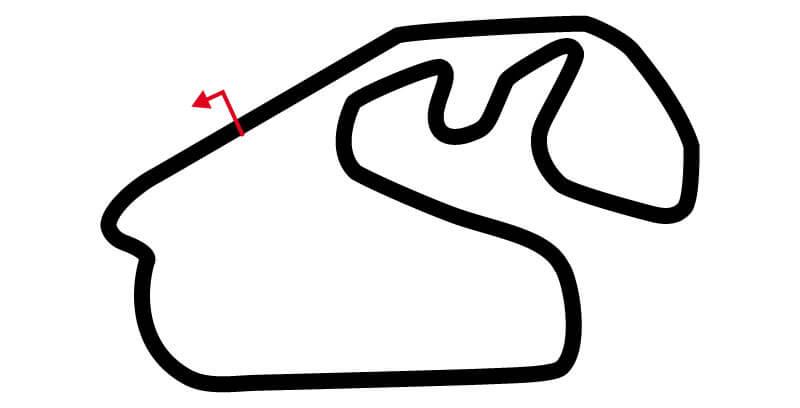 Circuito Interlagos