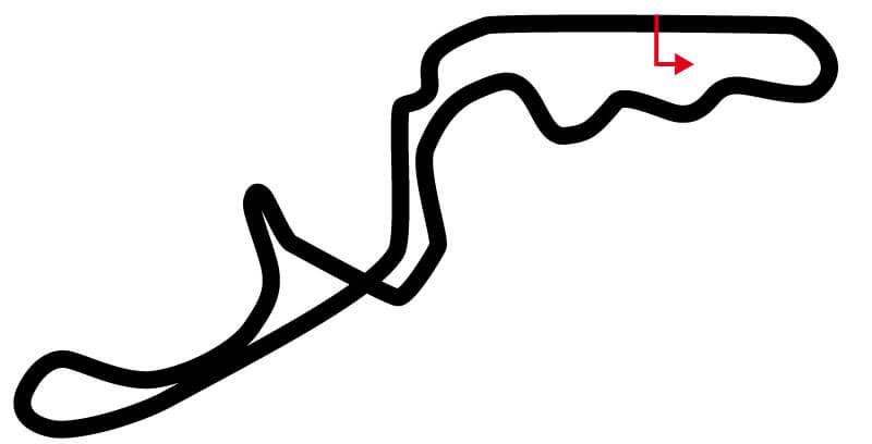 Circuito Suzuka