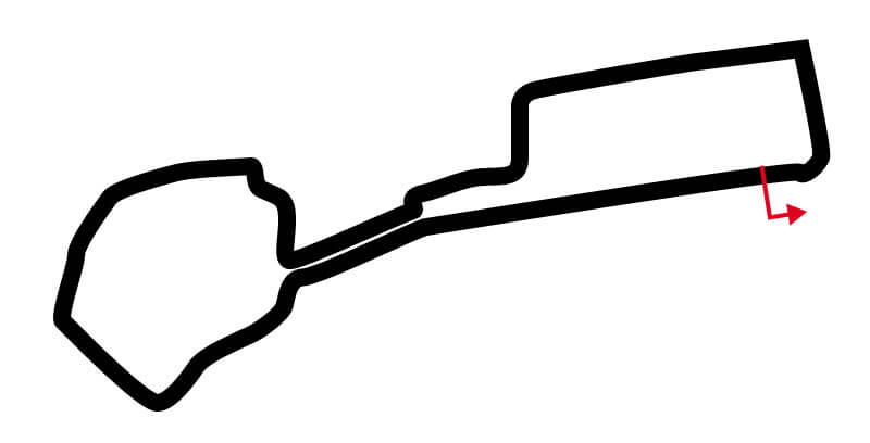 Circuito Baku City Circuit