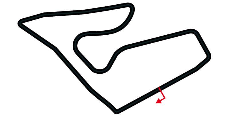 Circuito Red Bull Ring