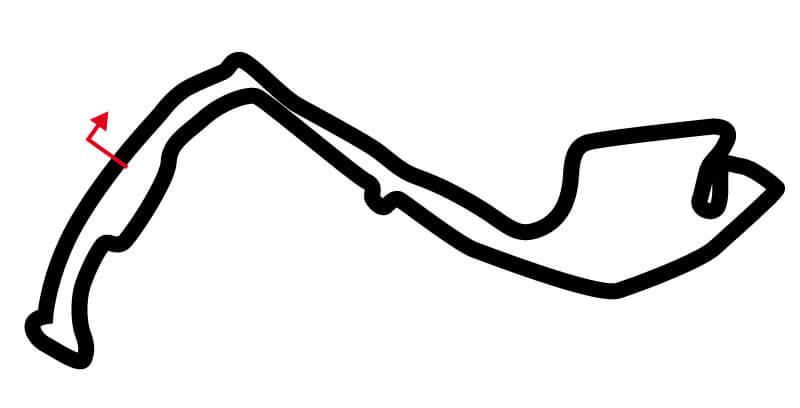 Circuito Montecarlo