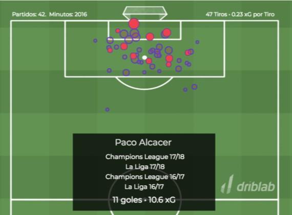 Paco Alcácer 2