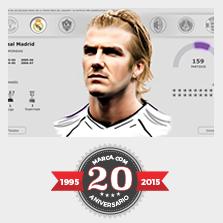 Gráfico especial trayectoria de Beckham