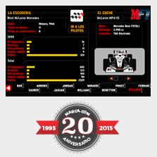Gráfico Fórmula 1 primitivo