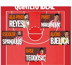Final Four 2015 - Quinteto Ideal