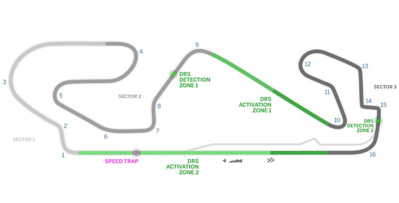 Circuito España