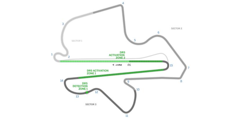 Circuito Malasia