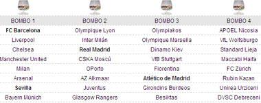 Bombos del sorteo de la Champions 09-10