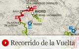 Gráfico del recorrido de la Vuelta